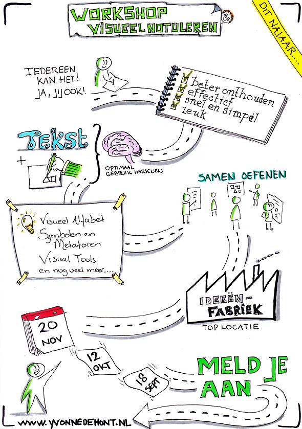 workshop visueel notuleren, visual notes, tekenen