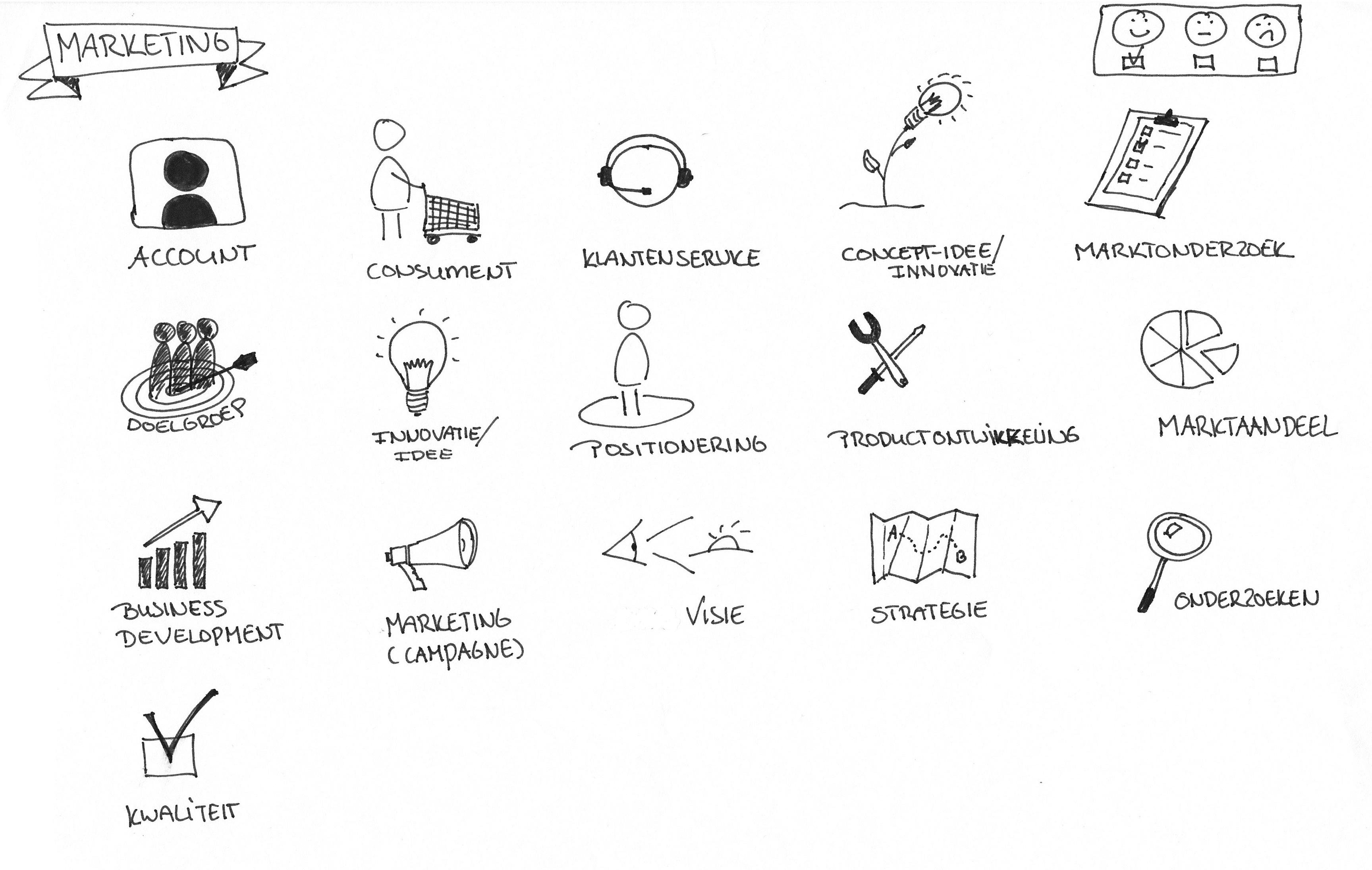 Visueel Woordenboek, beeldenbibliotheek